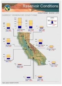 Reservoir-Conditions